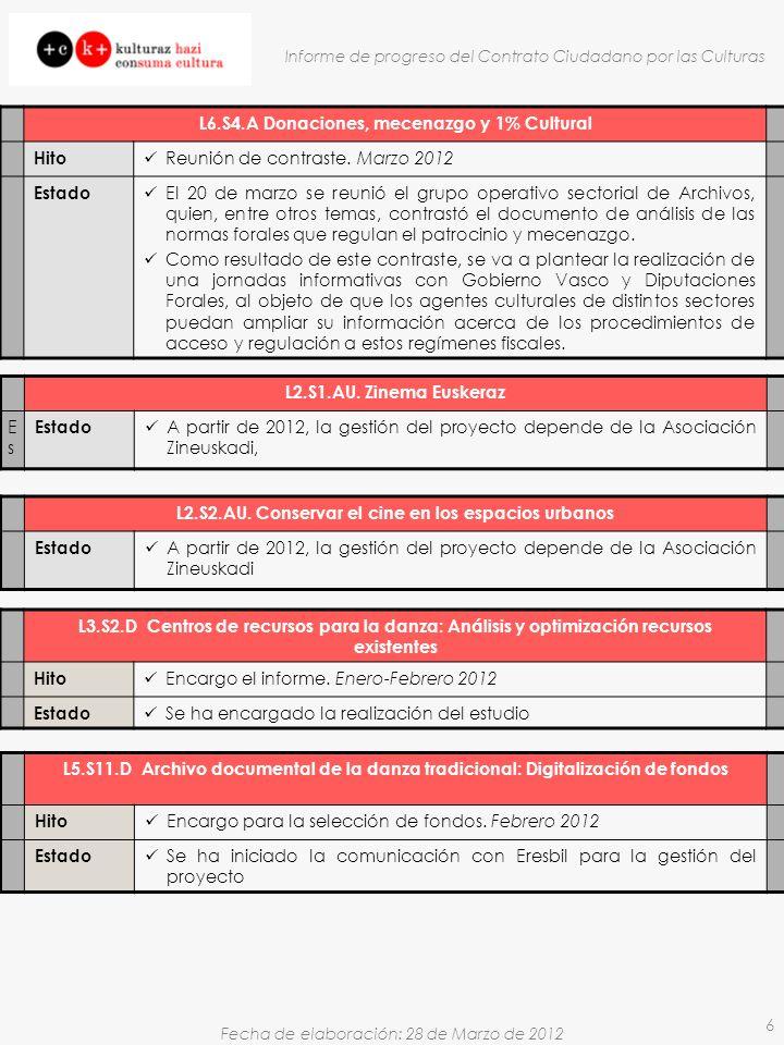 Fecha de elaboración: 28 de Marzo de 2012 Informe de progreso del Contrato Ciudadano por las Culturas 6 L6.S4.A Donaciones, mecenazgo y 1% Cultural Hito Reunión de contraste.