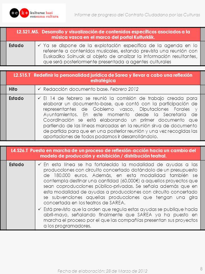 Fecha de elaboración: 28 de Marzo de 2012 Informe de progreso del Contrato Ciudadano por las Culturas 8 L2.S15.T Redefinir la personalidad jurídica de Sarea y llevar a cabo una reflexión estratégica Hito Redacción documento base.