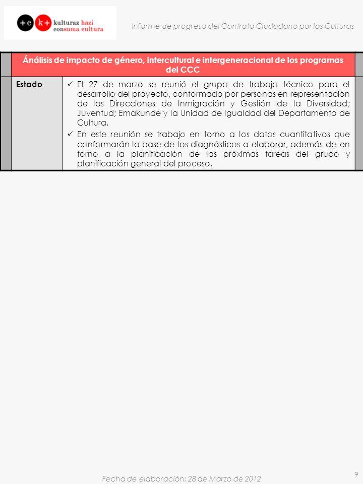 Fecha de elaboración: 28 de Marzo de 2012 Informe de progreso del Contrato Ciudadano por las Culturas 9 Ánálisis de impacto de género, intercultural e intergeneracional de los programas del CCC Estado El 27 de marzo se reunió el grupo de trabajo técnico para el desarrollo del proyecto, conformado por personas en representación de las Direcciones de Inmigración y Gestión de la Diversidad; Juventud; Emakunde y la Unidad de Igualdad del Departamento de Cultura.