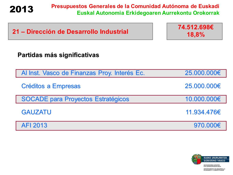 2013 Presupuestos Generales de la Comunidad Autónoma de Euskadi Euskal Autonomia Erkidegoaren Aurrekontu Orokorrak Al Inst. Vasco de Finanzas Proy. In