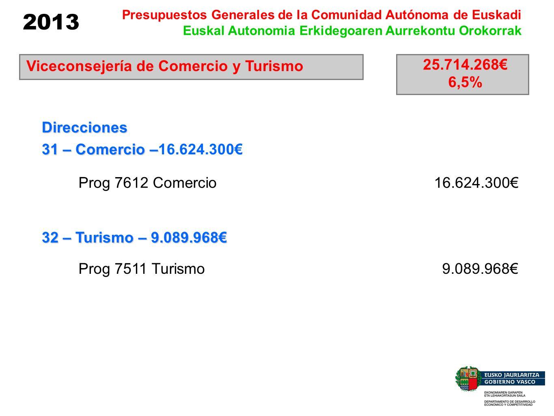 2013 Presupuestos Generales de la Comunidad Autónoma de Euskadi Euskal Autonomia Erkidegoaren Aurrekontu Orokorrak Viceconsejería de Comercio y Turism