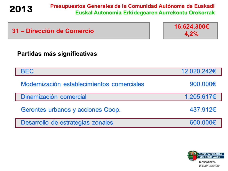 2013 Presupuestos Generales de la Comunidad Autónoma de Euskadi Euskal Autonomia Erkidegoaren Aurrekontu Orokorrak BEC Modernización establecimientos