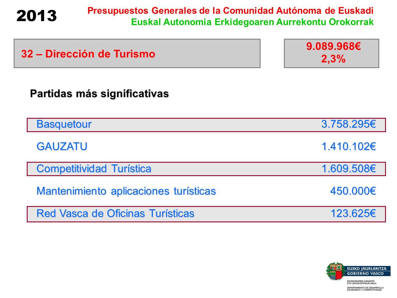 2013 Presupuestos Generales de la Comunidad Autónoma de Euskadi Euskal Autonomia Erkidegoaren Aurrekontu Orokorrak BasquetourGAUZATU Competitividad Tu