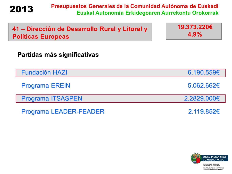 2013 Presupuestos Generales de la Comunidad Autónoma de Euskadi Euskal Autonomia Erkidegoaren Aurrekontu Orokorrak Fundación HAZI Programa EREIN Progr
