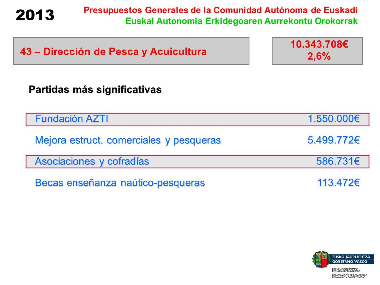 2013 Presupuestos Generales de la Comunidad Autónoma de Euskadi Euskal Autonomia Erkidegoaren Aurrekontu Orokorrak Fundación AZTI Mejora estruct. come