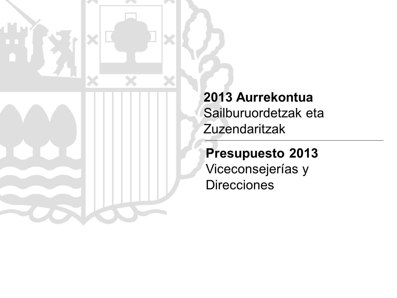Distribución del Presupuesto por Viceconsejerías Miles de euros 2013 Presupuestos Generales de la Comunidad Autónoma de Euskadi Euskal Autonomia Erkidegoaren Aurrekontu Orokorrak Vicec.