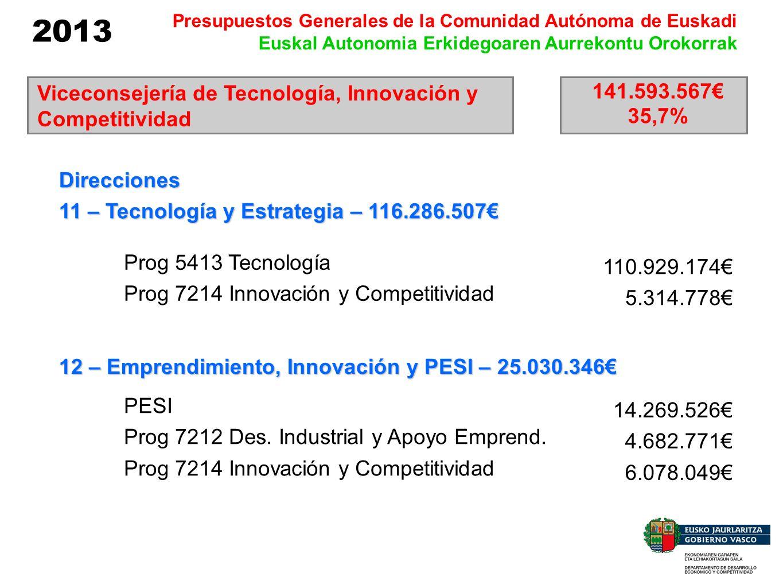 2013 Presupuestos Generales de la Comunidad Autónoma de Euskadi Euskal Autonomia Erkidegoaren Aurrekontu Orokorrak Viceconsejería de Tecnología, Innov