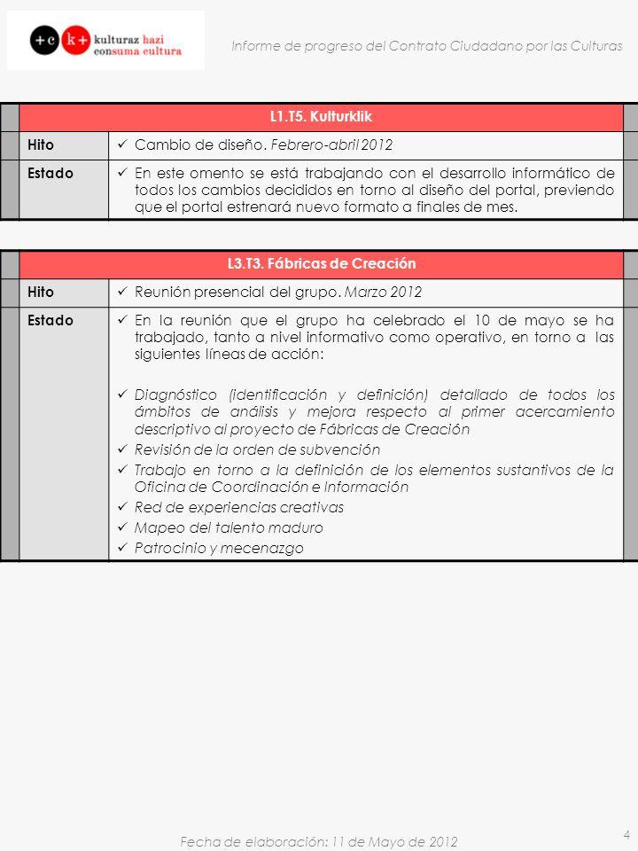 Fecha de elaboración: 11 de Mayo de 2012 Informe de progreso del Contrato Ciudadano por las Culturas 4 L1.T5. Kulturklik Hito Cambio de diseño. Febrer