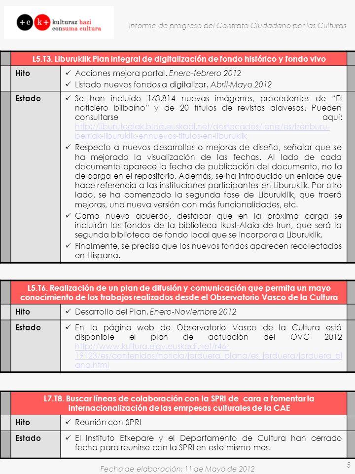 Fecha de elaboración: 11 de Mayo de 2012 Informe de progreso del Contrato Ciudadano por las Culturas 5 L5.T3. Liburuklik Plan integral de digitalizaci