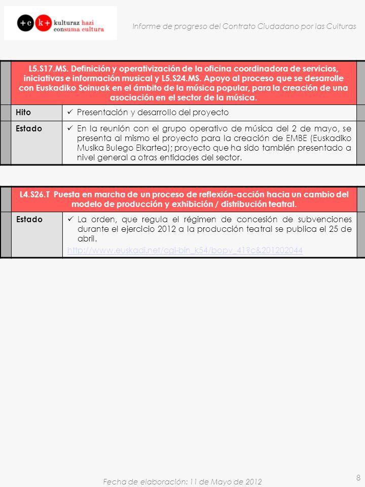 Fecha de elaboración: 11 de Mayo de 2012 Informe de progreso del Contrato Ciudadano por las Culturas 8 L4.S26.T Puesta en marcha de un proceso de reflexión-acción hacia un cambio del modelo de producción y exhibición / distribución teatral.