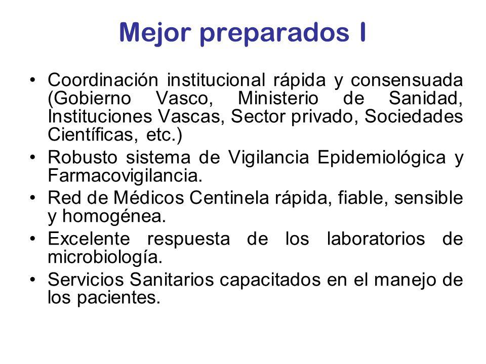 Mejor preparados I Coordinación institucional rápida y consensuada (Gobierno Vasco, Ministerio de Sanidad, Instituciones Vascas, Sector privado, Sociedades Científicas, etc.) Robusto sistema de Vigilancia Epidemiológica y Farmacovigilancia.
