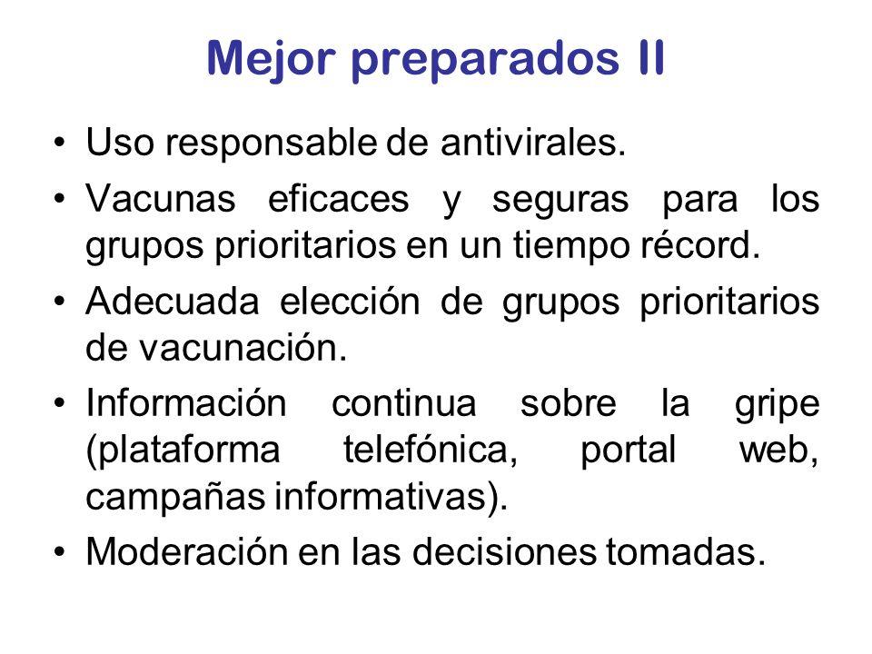 Mejor preparados II Uso responsable de antivirales.
