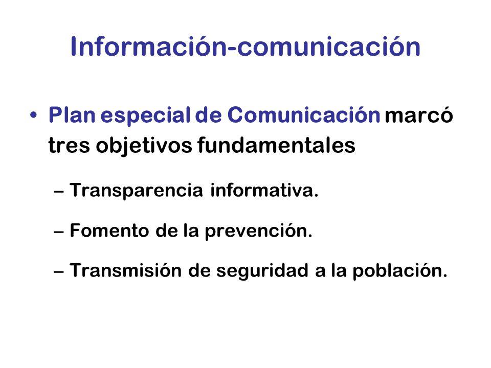 Información-comunicación Plan especial de Comunicación marcó tres objetivos fundamentales –Transparencia informativa. –Fomento de la prevención. –Tran