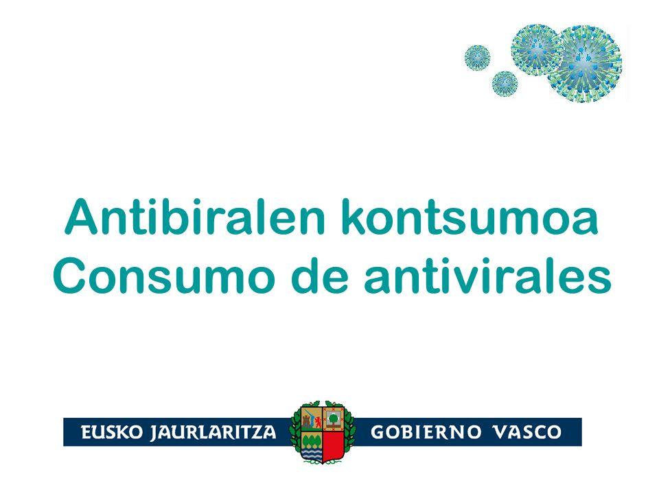 Antibiralen kontsumoa Consumo de antivirales