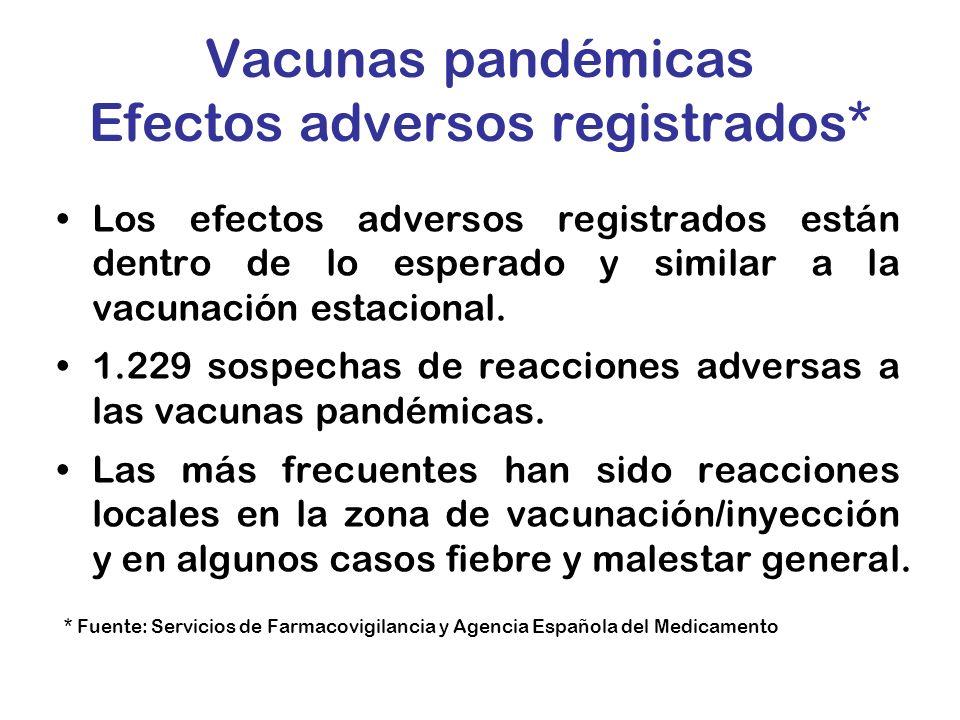 Vacunas pandémicas Efectos adversos registrados* Los efectos adversos registrados están dentro de lo esperado y similar a la vacunación estacional. 1.