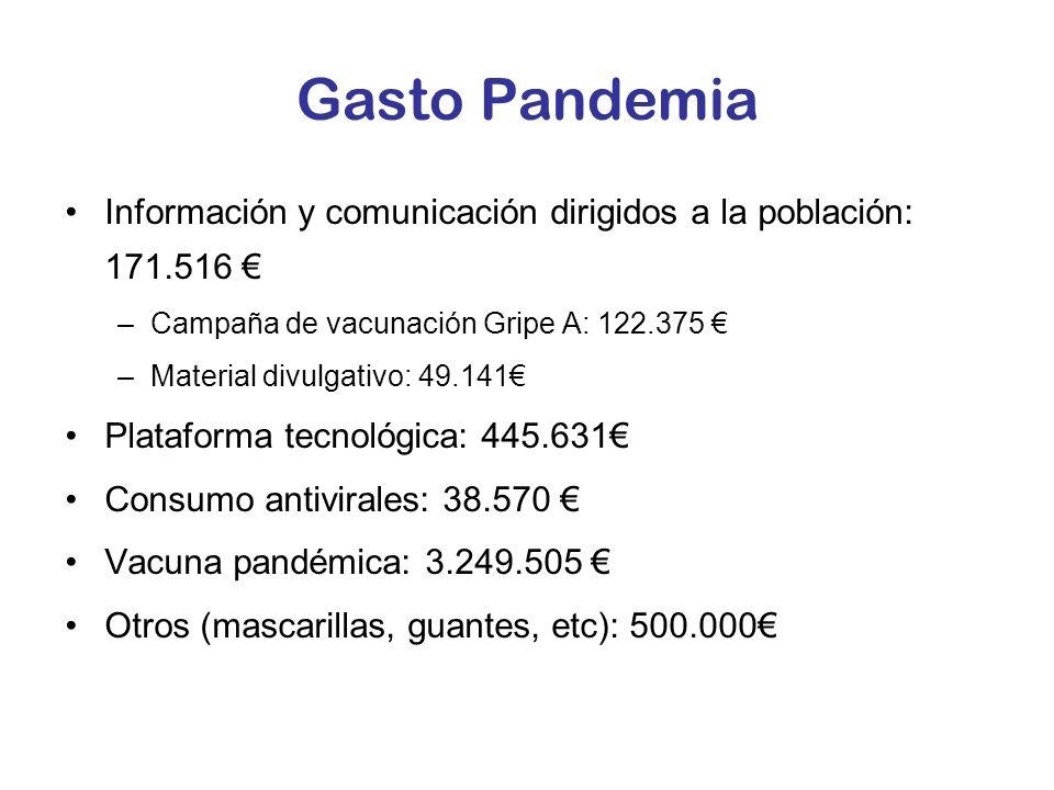 Gasto Pandemia Información y comunicación dirigidos a la población: 171.516 –Campaña de vacunación Gripe A: 122.375 –Material divulgativo: 49.141 Plataforma tecnológica: 445.631 Consumo antivirales: 38.570 Vacuna pandémica: 3.249.505 Otros (mascarillas, guantes, etc): 500.000