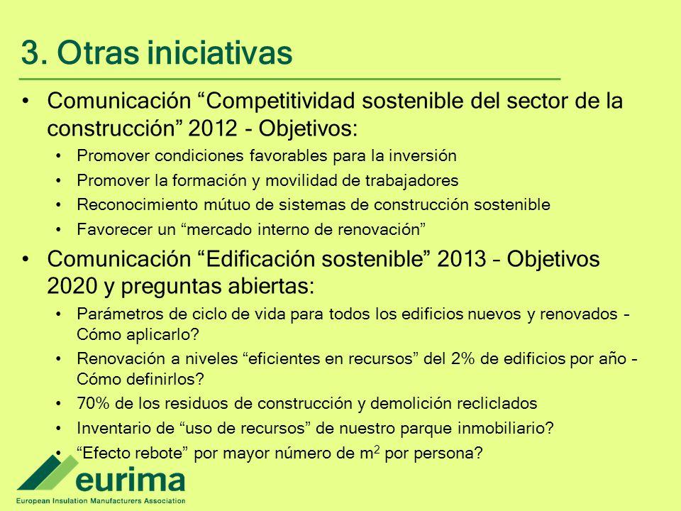3. Otras iniciativas Comunicación Competitividad sostenible del sector de la construcción 2012 - Objetivos: Promover condiciones favorables para la in