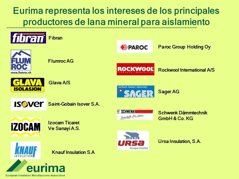 Eurima representa los intereses de los principales productores de lana mineral para aislamiento Izocam Ticaret Ve Sanayi A.S.