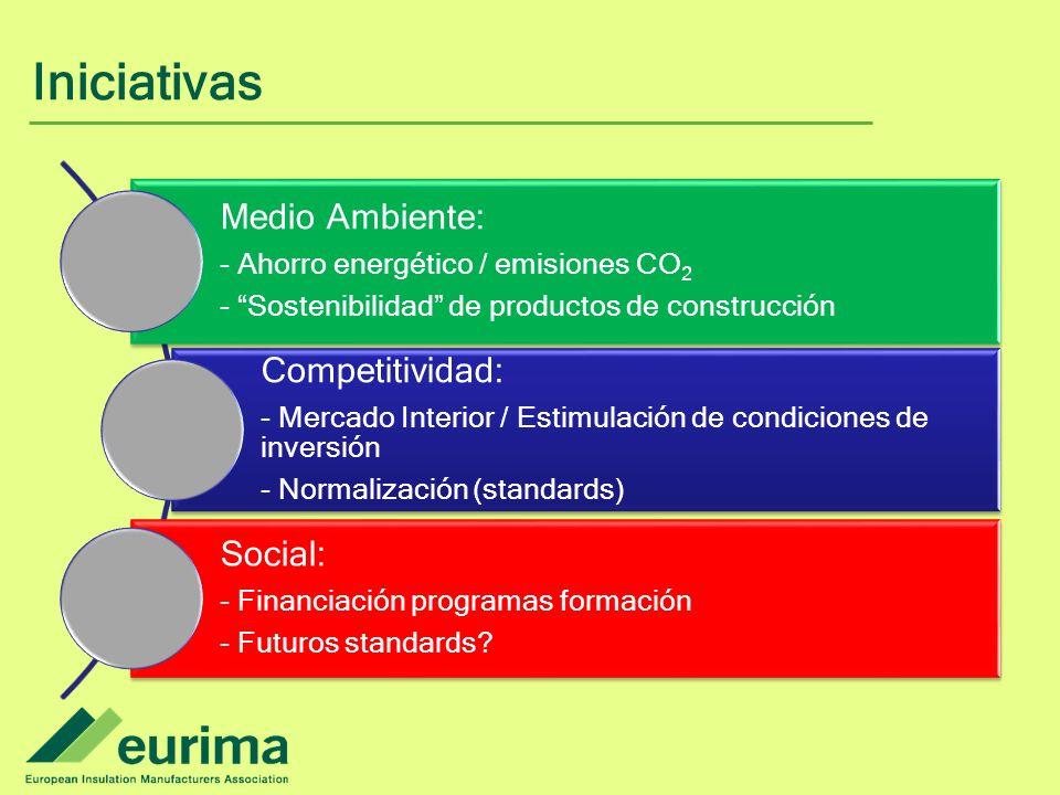 Iniciativas Medio Ambiente: - Ahorro energético / emisiones CO2 - Sostenibilidad de productos de construcción Competitividad: - Mercado Interior / Estimulación de condiciones de inversión - Normalización (standards) Social: - Financiación programas formación - Futuros standards?