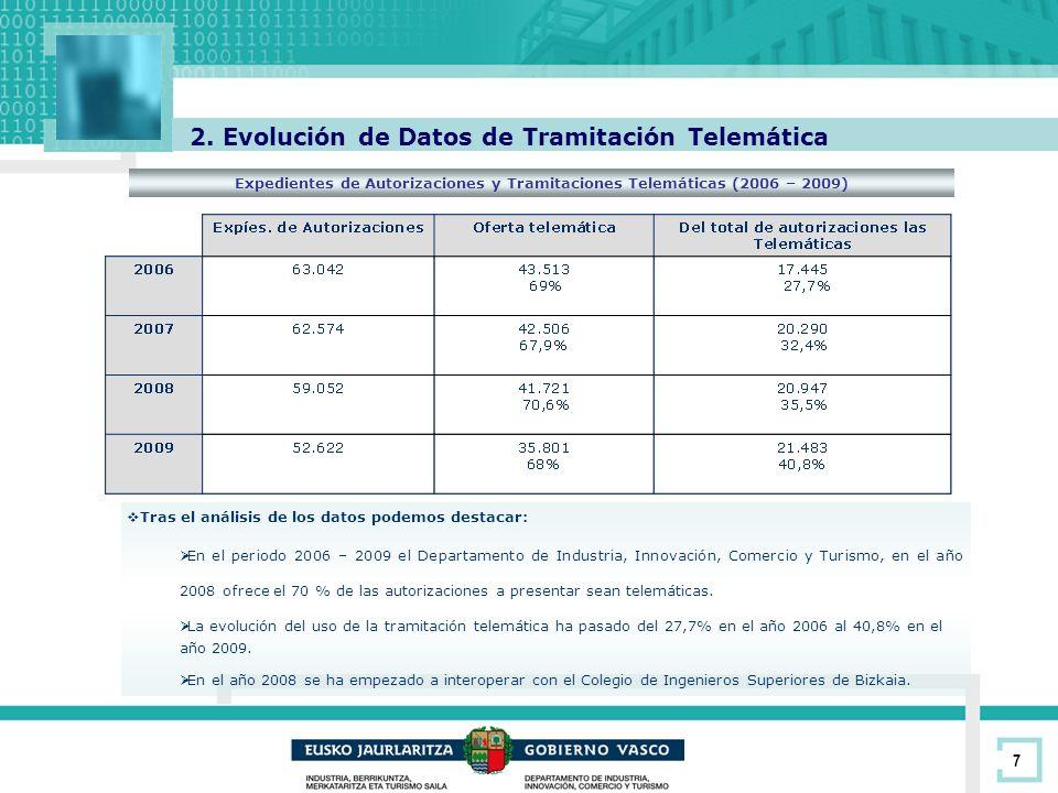 7 2. Evolución de Datos de Tramitación Telemática Expedientes de Autorizaciones y Tramitaciones Telemáticas (2006 – 2009) Tras el análisis de los dato