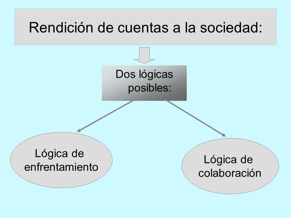 Rendición de cuentas a la sociedad: Dos lógicas posibles: Lógica de enfrentamiento Lógica de colaboración