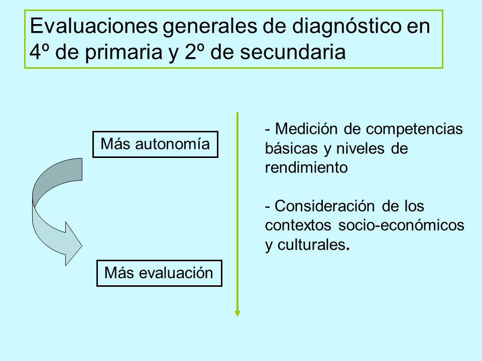 Más autonomía Más evaluación Evaluaciones generales de diagnóstico en 4º de primaria y 2º de secundaria - Medición de competencias básicas y niveles de rendimiento - Consideración de los contextos socio-económicos y culturales.