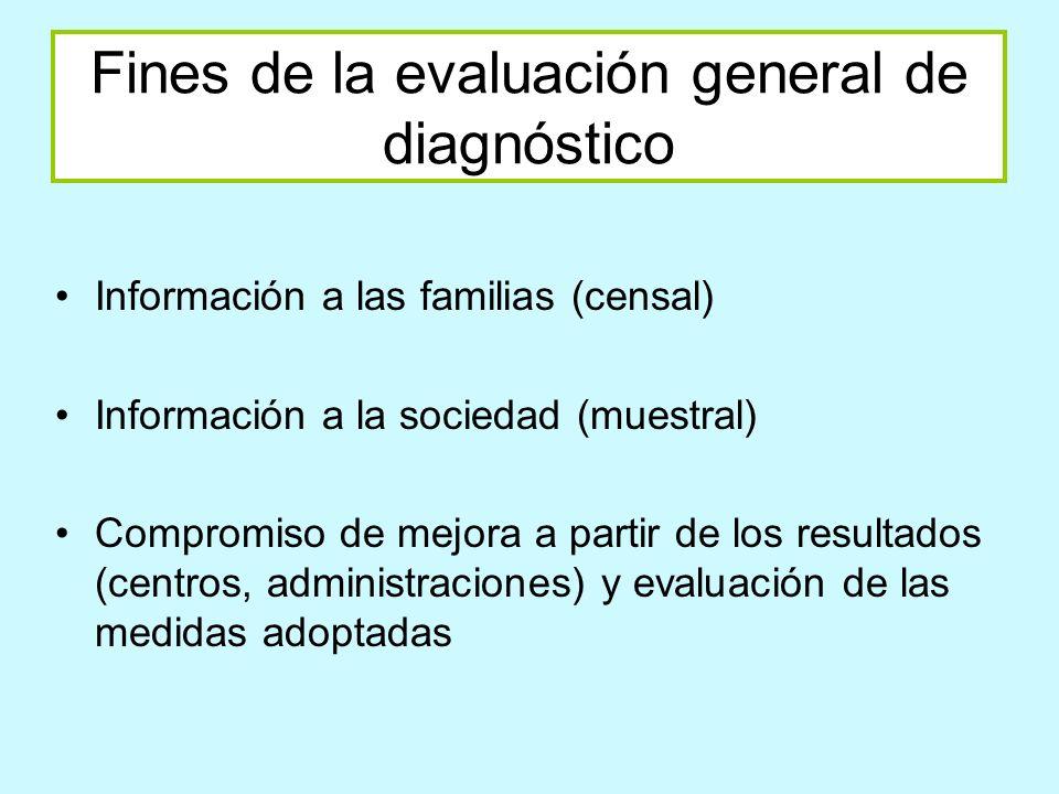 Fines de la evaluación general de diagnóstico Información a las familias (censal) Información a la sociedad (muestral) Compromiso de mejora a partir de los resultados (centros, administraciones) y evaluación de las medidas adoptadas