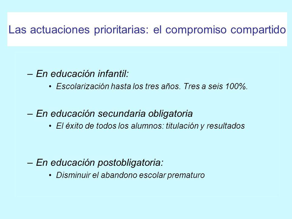 –En educación infantil: Escolarización hasta los tres años.