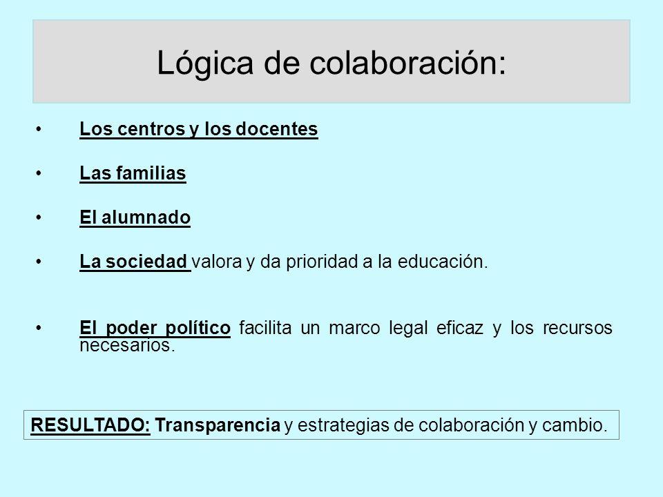 Lógica de colaboración: Los centros y los docentes Las familias El alumnado La sociedad valora y da prioridad a la educación.