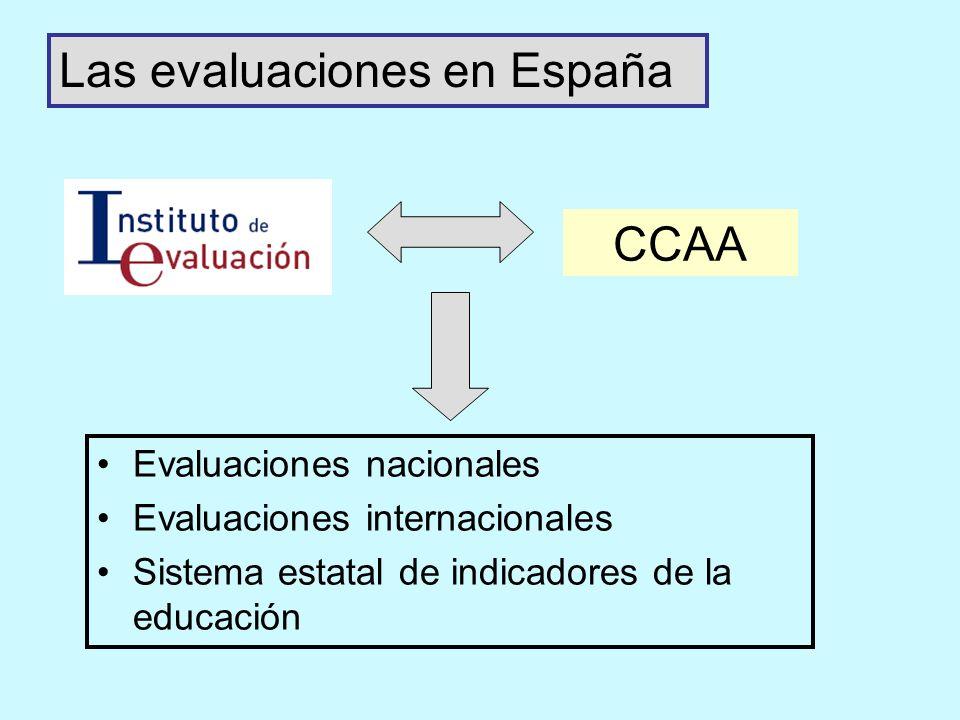 Evaluaciones nacionales Evaluaciones internacionales Sistema estatal de indicadores de la educación Las evaluaciones en España CCAA