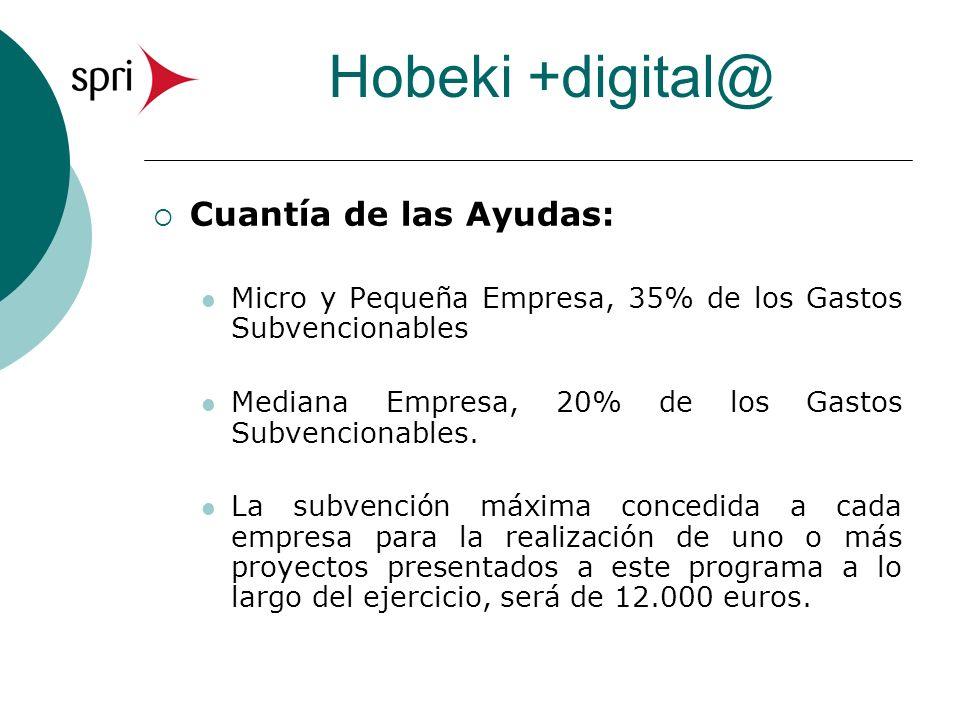 Hobeki +digital@ Cuantía de las Ayudas: Micro y Pequeña Empresa, 35% de los Gastos Subvencionables Mediana Empresa, 20% de los Gastos Subvencionables.