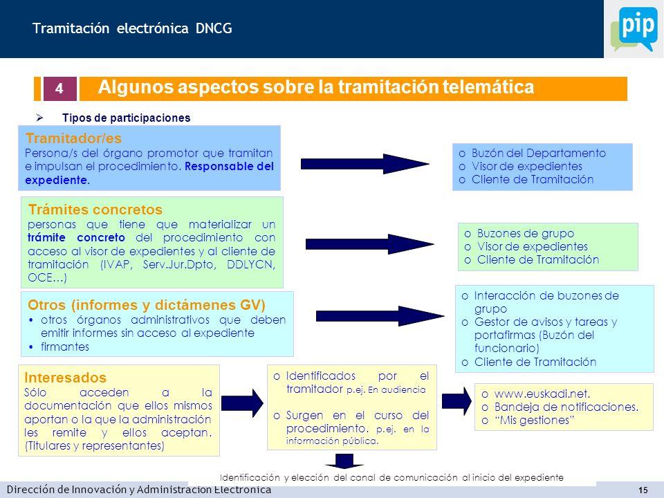 Dirección de Innovación y Administración Electrónica 15 Tipos de participaciones ESQUEMA DEL PLANTEAMIENTO DE LA MECANIZACIÓN DEL PROCESO Tramitador/es Persona/s del órgano promotor que tramitan e impulsan el procedimiento.