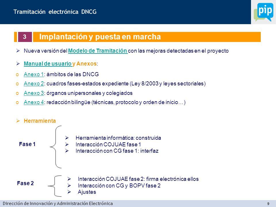 Dirección de Innovación y Administración Electrónica 9 Tramitación electrónica DNCG 3 Implantación y puesta en marcha Nueva versión del Modelo de Tramitación con las mejoras detectadas en el proyectoModelo de Tramitación Manual de usuario y Anexos: Manual de usuario oAnexo 1: ámbitos de las DNCGAnexo 1 oAnexo 2: cuadros fases-estados expediente (Ley 8/2003 y leyes sectoriales)Anexo 2 oAnexo 3: órganos unipersonales y colegiadosAnexo 3 oAnexo 4: redacción bilingüe (técnicas, protocolo y orden de inicio…)Anexo 4 Herramienta Fase 1 Fase 2 Herramienta informática: construida Interacción COJUAE fase 1 Interacción con CG fase 1: interfaz Interacción COJUAE fase 2: firma electrónica ellos Interacción con CG y BOPV fase 2 Ajustes