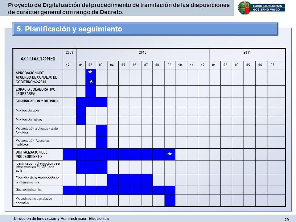 20 Dirección de Innovación y Administración Electrónica Proyecto de Digitalización del procedimiento de tramitación de las disposiciones de carácter g