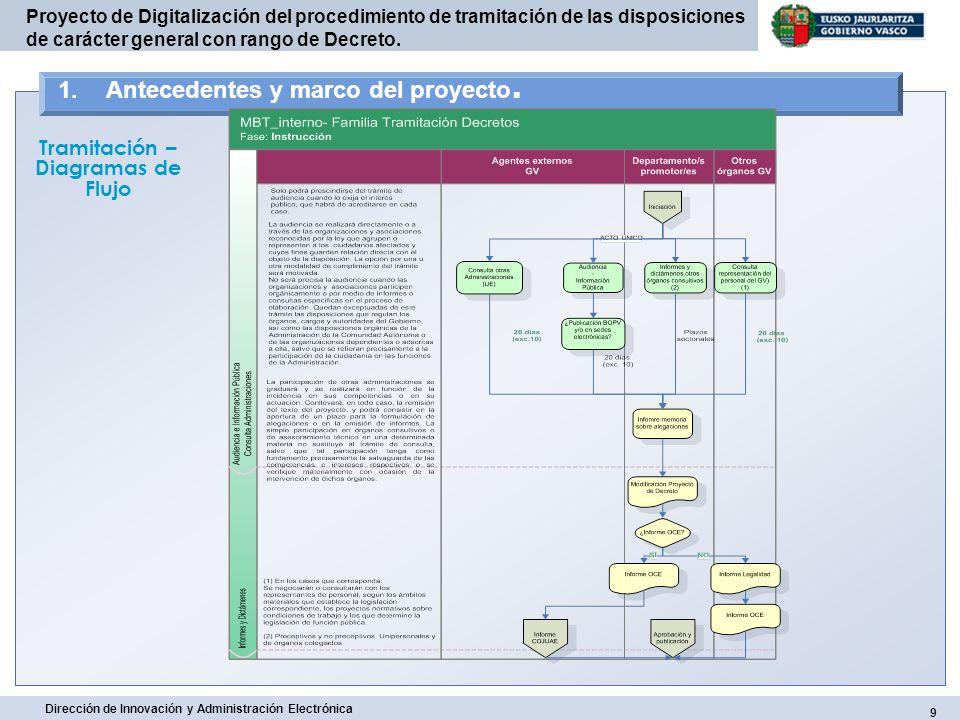 20 Dirección de Innovación y Administración Electrónica Proyecto de Digitalización del procedimiento de tramitación de las disposiciones de carácter general con rango de Decreto.