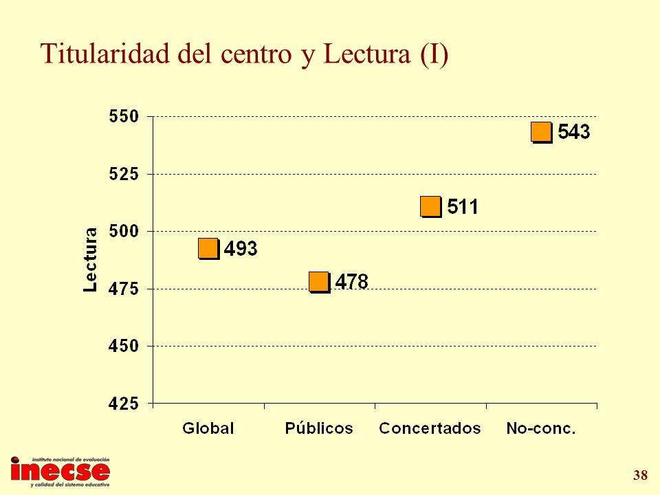 38 Titularidad del centro y Lectura (I)