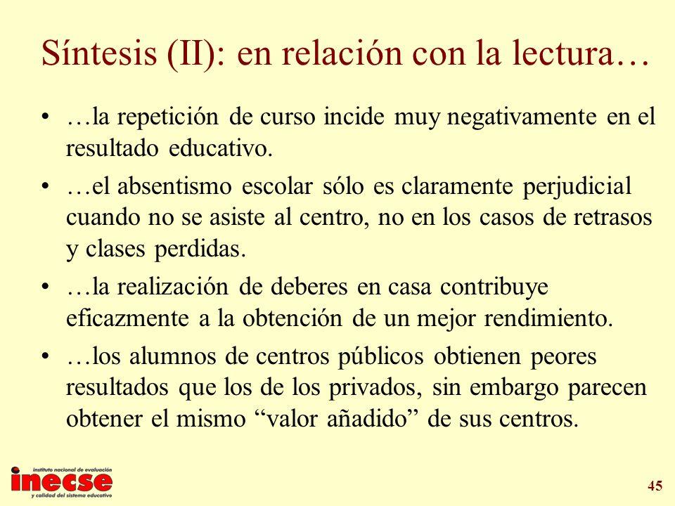 45 Síntesis (II): en relación con la lectura… …la repetición de curso incide muy negativamente en el resultado educativo. …el absentismo escolar sólo