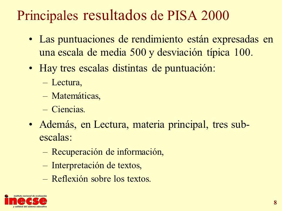 8 Principales resultados de PISA 2000 Las puntuaciones de rendimiento están expresadas en una escala de media 500 y desviación típica 100. Hay tres es