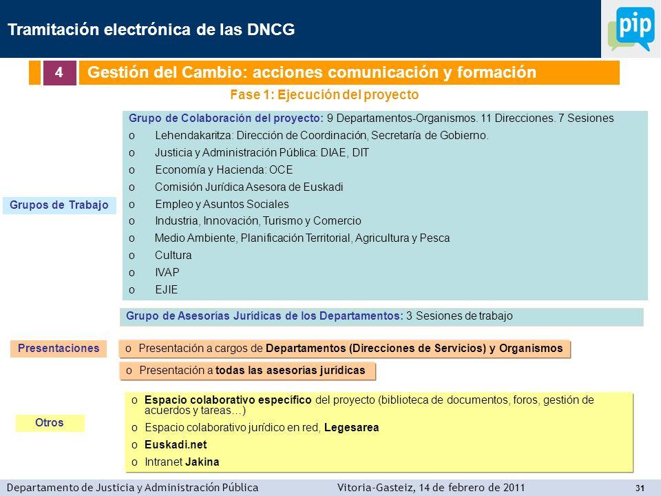 Tramitación electrónica de las DNCG Departamento de Justicia y Administración PúblicaVitoria-Gasteiz, 14 de febrero de 2011 31 Fase 1: Ejecución del proyecto Grupo de Colaboración del proyecto: 9 Departamentos-Organismos.