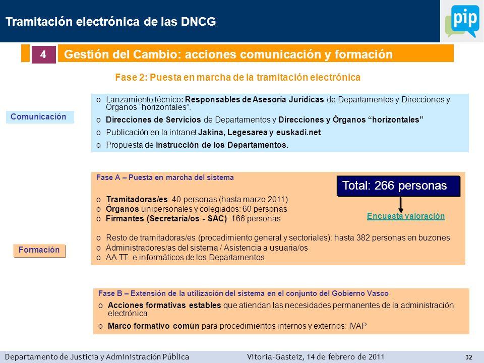 Tramitación electrónica de las DNCG Departamento de Justicia y Administración PúblicaVitoria-Gasteiz, 14 de febrero de 2011 32 Fase 2: Puesta en marcha de la tramitación electrónica Fase A – Puesta en marcha del sistema oTramitadoras/es: 40 personas (hasta marzo 2011) oÓrganos unipersonales y colegiados: 60 personas oFirmantes (Secretaría/os - SAC): 166 personas oResto de tramitadoras/es (procedimiento general y sectoriales): hasta 382 personas en buzones oAdministradores/as del sistema / Asistencia a usuaria/os oAA.TT.