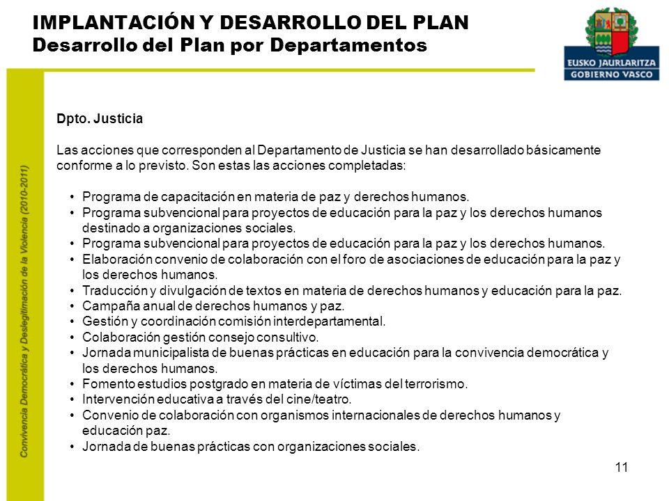 11 IMPLANTACIÓN Y DESARROLLO DEL PLAN Desarrollo del Plan por Departamentos Dpto.