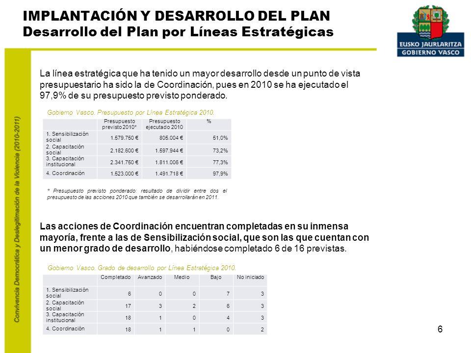 6 La línea estratégica que ha tenido un mayor desarrollo desde un punto de vista presupuestario ha sido la de Coordinación, pues en 2010 se ha ejecutado el 97,9% de su presupuesto previsto ponderado.