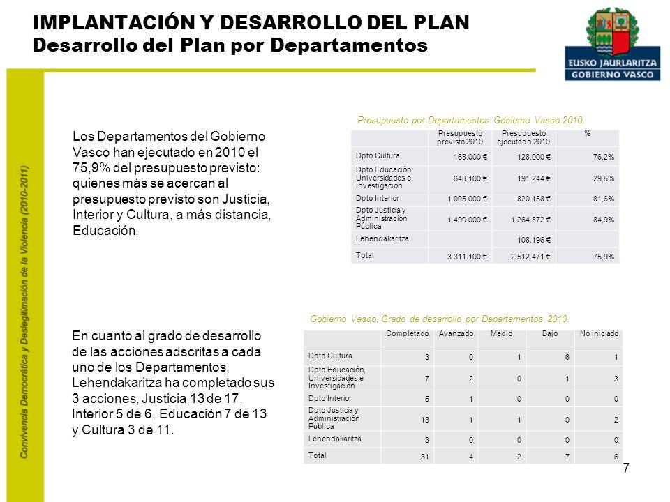 7 Los Departamentos del Gobierno Vasco han ejecutado en 2010 el 75,9% del presupuesto previsto: quienes más se acercan al presupuesto previsto son Justicia, Interior y Cultura, a más distancia, Educación.