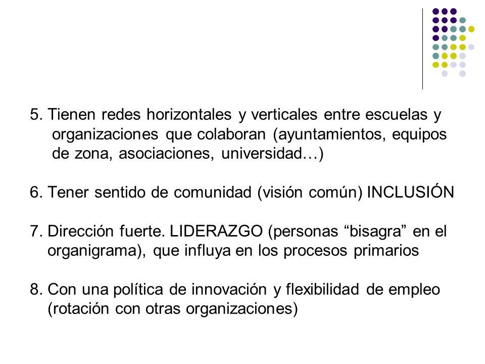 5. Tienen redes horizontales y verticales entre escuelas y organizaciones que colaboran (ayuntamientos, equipos de zona, asociaciones, universidad…) 6
