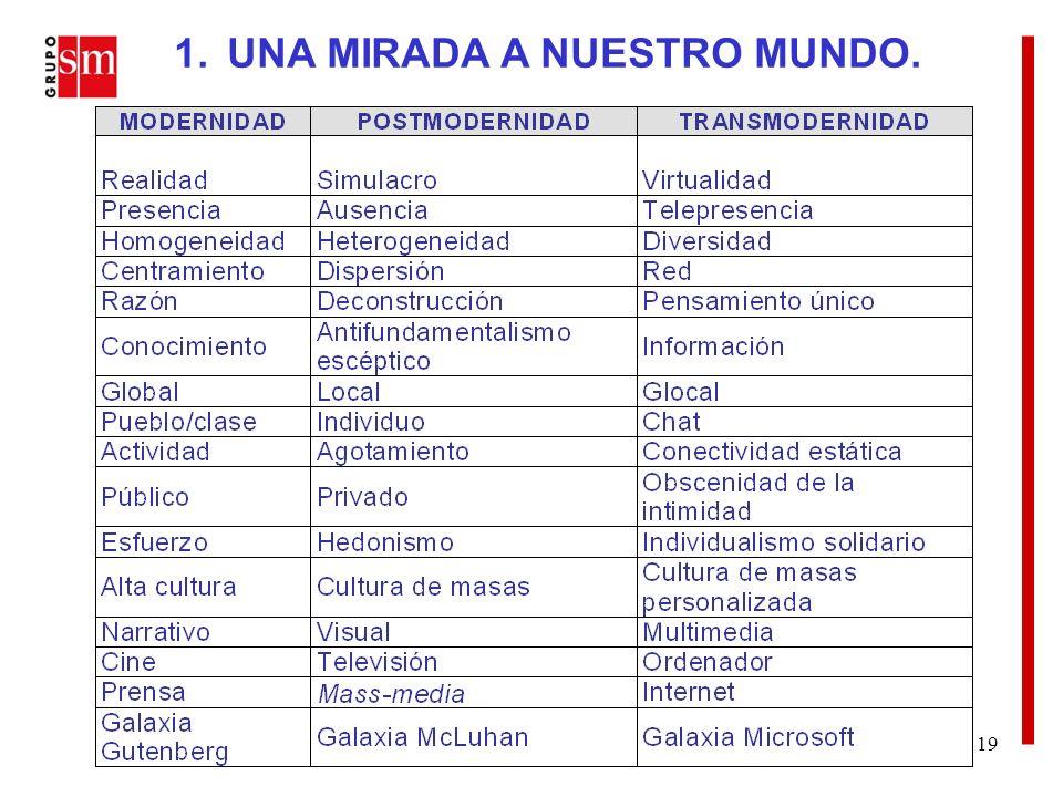 19 1.UNA MIRADA A NUESTRO MUNDO.