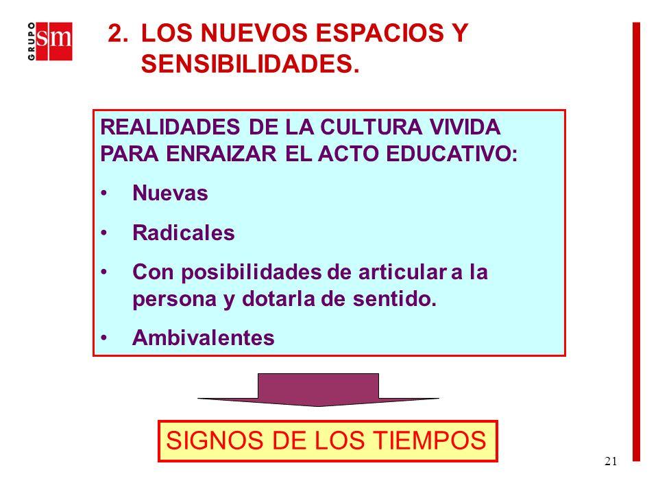 21 REALIDADES DE LA CULTURA VIVIDA PARA ENRAIZAR EL ACTO EDUCATIVO: Nuevas Radicales Con posibilidades de articular a la persona y dotarla de sentido.