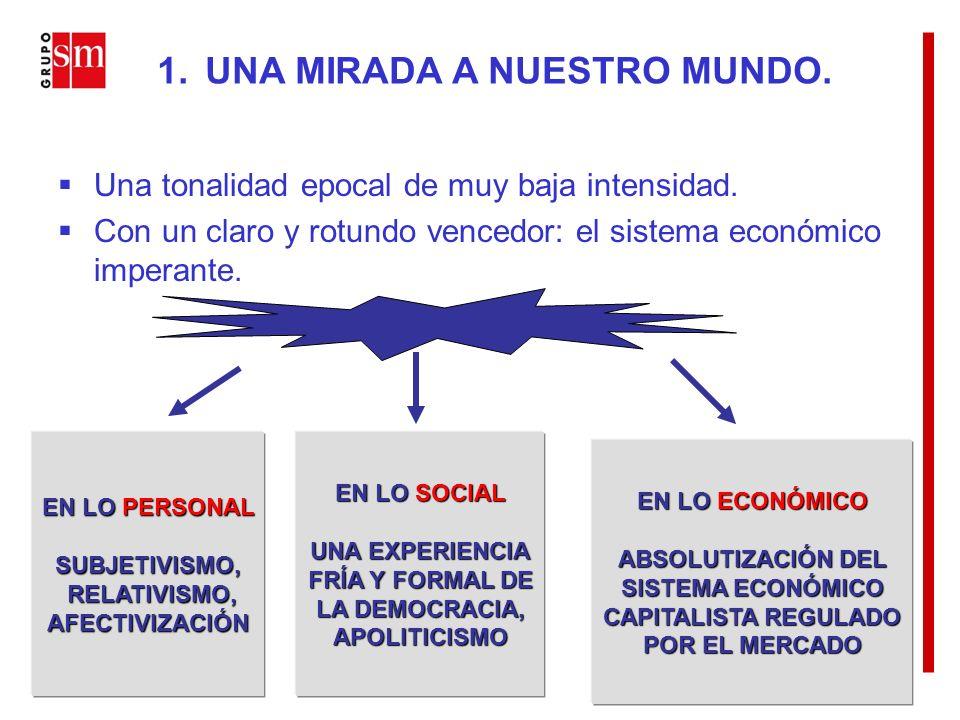 6 1.POST y MULTI 2.GLOBALIDAD y LOCALIDAD 3.MASA e INDIVIDUO 4.FORTALEZA-CAPACIDAD y VULNERABILIDAD 5.SUPERCONEXIÓN y SOLEDAD 6.LIBERTAD y RESIGNACIÓN 7.RACIONALIDAD (CIENTÍFICO-TÉCNICA) y EMOTIVIDAD 8.SIN DIOS y ESPIRITUALES 9.ABUNDANCIA y POBREZA 10.NOVEDAD y CONSERVACIÓN 1.UNA MIRADA A NUESTRO MUNDO.