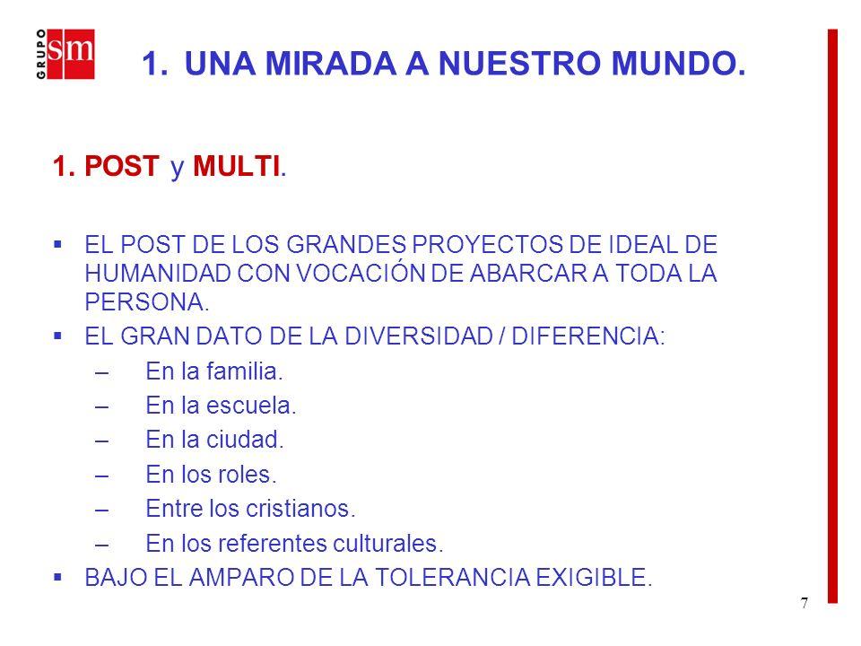 7 1.POST y MULTI.