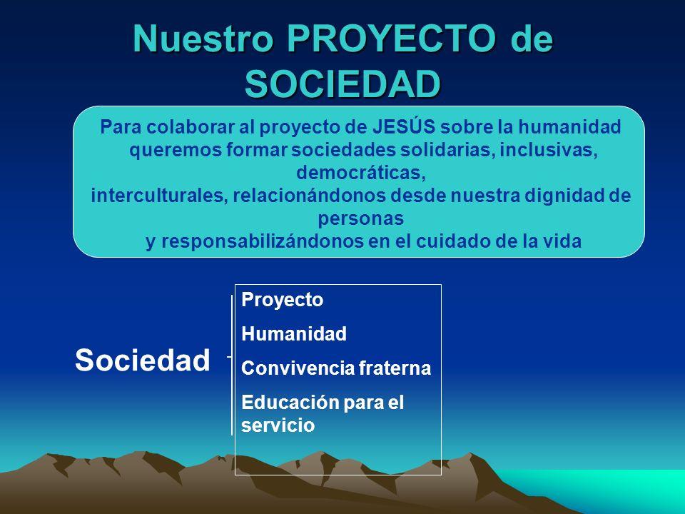 Nuestro PROYECTO de SOCIEDAD Sociedad Proyecto Humanidad Convivencia fraterna Educación para el servicio Para colaborar al proyecto de JESÚS sobre la