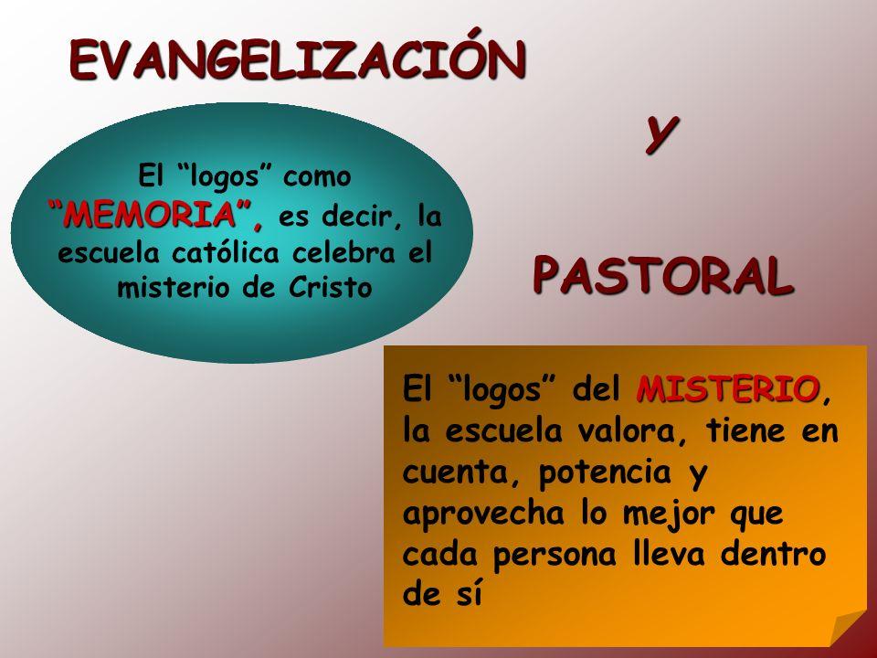 EVANGELIZACIÓN MEMORIA, El logos como MEMORIA, es decir, la escuela católica celebra el misterio de Cristo MISTERIO El logos del MISTERIO, la escuela